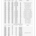 لیست قیمت انواع آجر 1